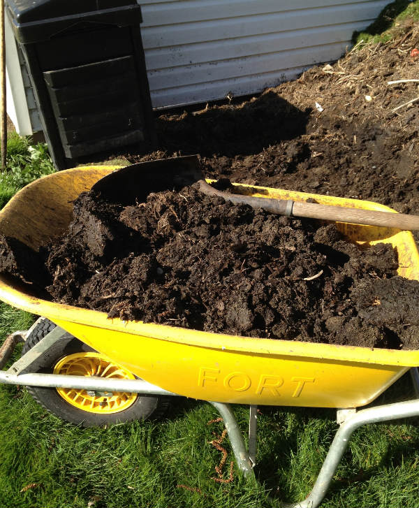 http://www.sowanddipity.com/the-dirt-on-composting/